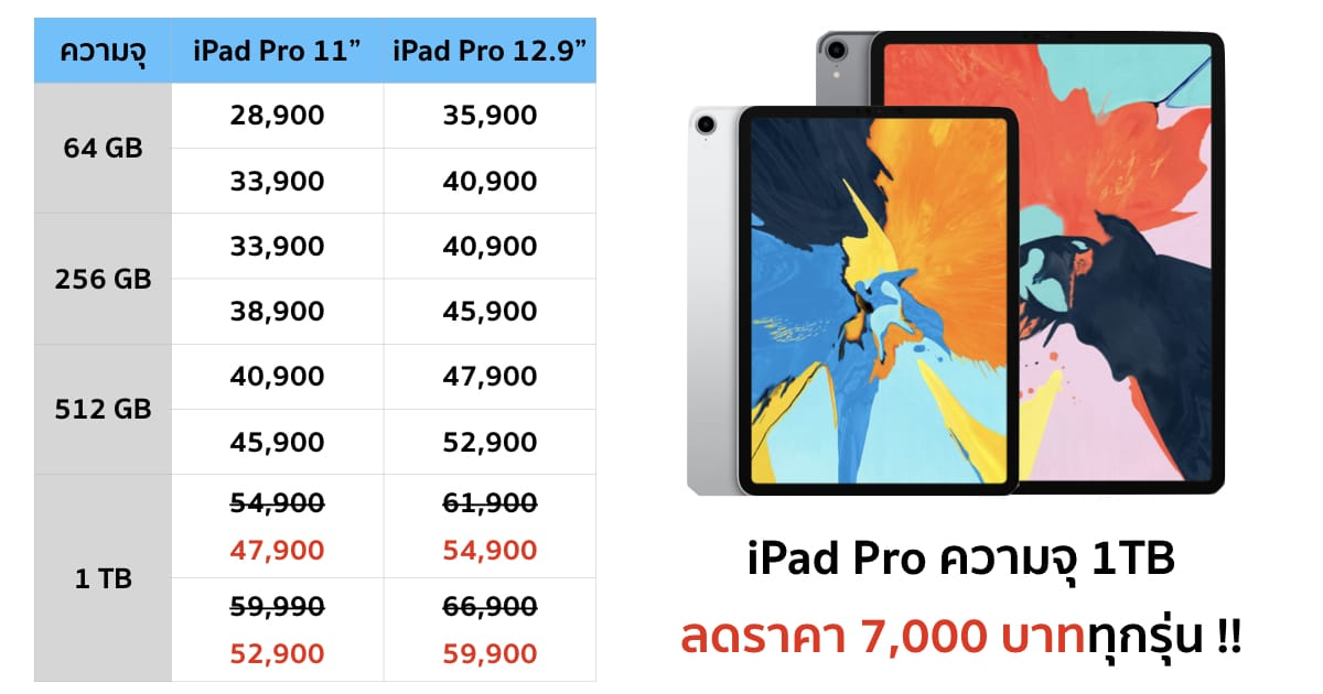 ipad-pro-1tb-price-drop 2