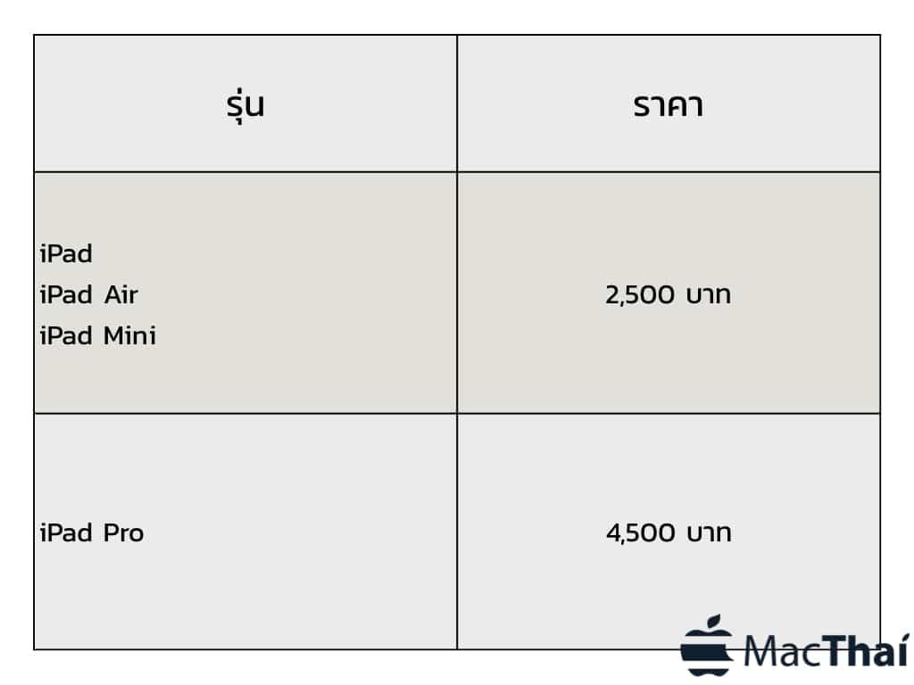 5726B95E-00AB-4FAE-9EA5-8C94AE5B60DC