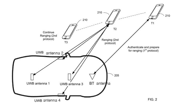iphone-11-ultra-wideband-could-be-at-core-of-apple-car-keyless-entry