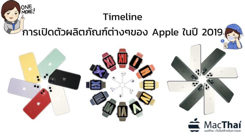 มาดู Timeline การเปิดตัวผลิตภัณฑ์ต่างๆของทาง Apple ในปี 2019 กัน!