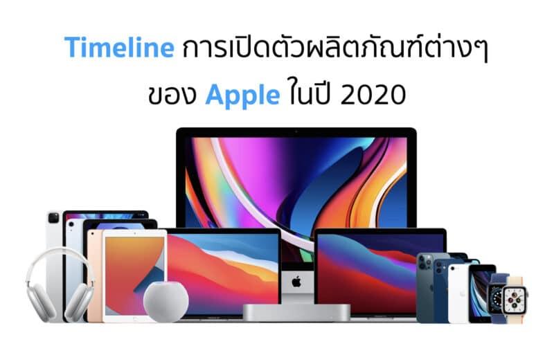 มาดู Timeline การเปิดตัวผลิตภัณฑ์ต่างๆของ Apple ในปี 2020 กัน!