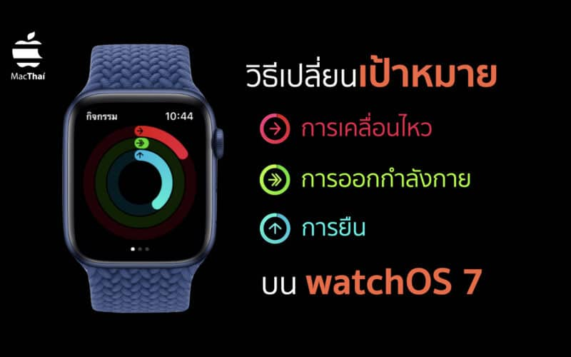 วิธีเปลี่ยนเป้าหมาย การเคลื่อนไหว , การออกกำลังกาย และการยืน บน watchOS 7