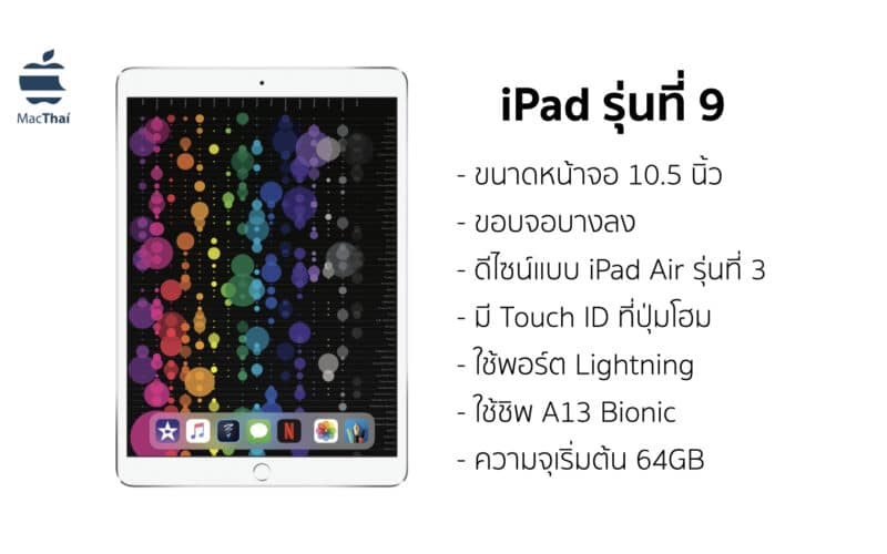 [ลือ] iPad รุ่นที่ 9 จะมาพร้อมกับขนาดหน้าจอ 10.5 นิ้ว และจะมีราคาเริ่มต้นราวๆ 9,900 บาท