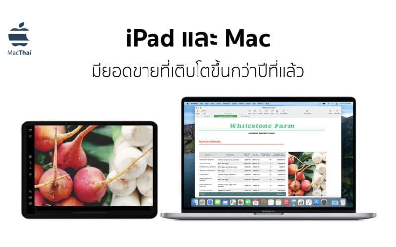 ยอดขาย Mac และ iPad ประจำไตรมาสแรกของปี 2021 เติบโตขึ้นกว่าปีที่แล้ว