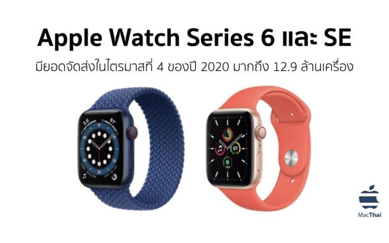 Apple Watch Series 6 และ Apple Watch SE มียอดจัดส่งในไตรมาสที่ 4 ของปี 2020 มากถึง 12.9 ล้านเครื่อง คิดเป็น 40% ของส่วนแบ่งตลาดสมาร์ทวอทช์
