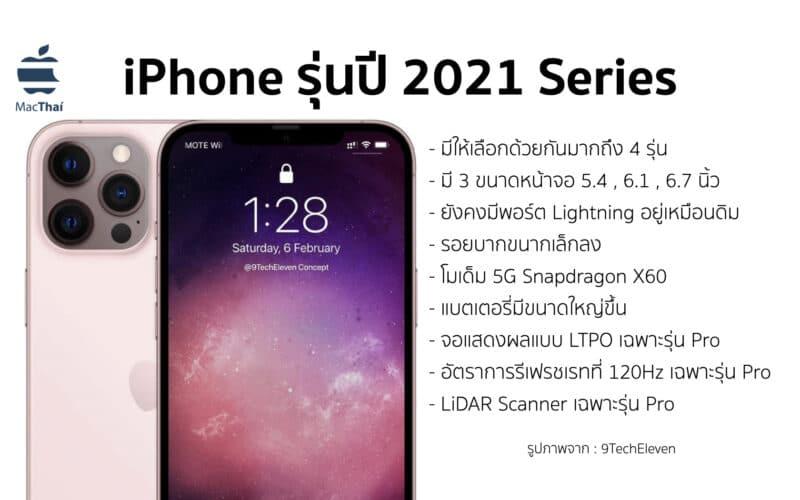 Ming-Chi Kuo เผย iPhone รุ่นปี 2021 จะมาพร้อมกับรอบบากขนาดเล็กลง , แบตเตอรี่ขนาดใหญ่ขึ้น , จอ 120Hz สำหรับรุ่น Pro และอื่นๆอีกมากมาย